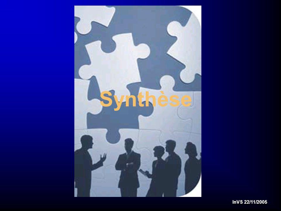 InVS 22/11/2005 Synthèse