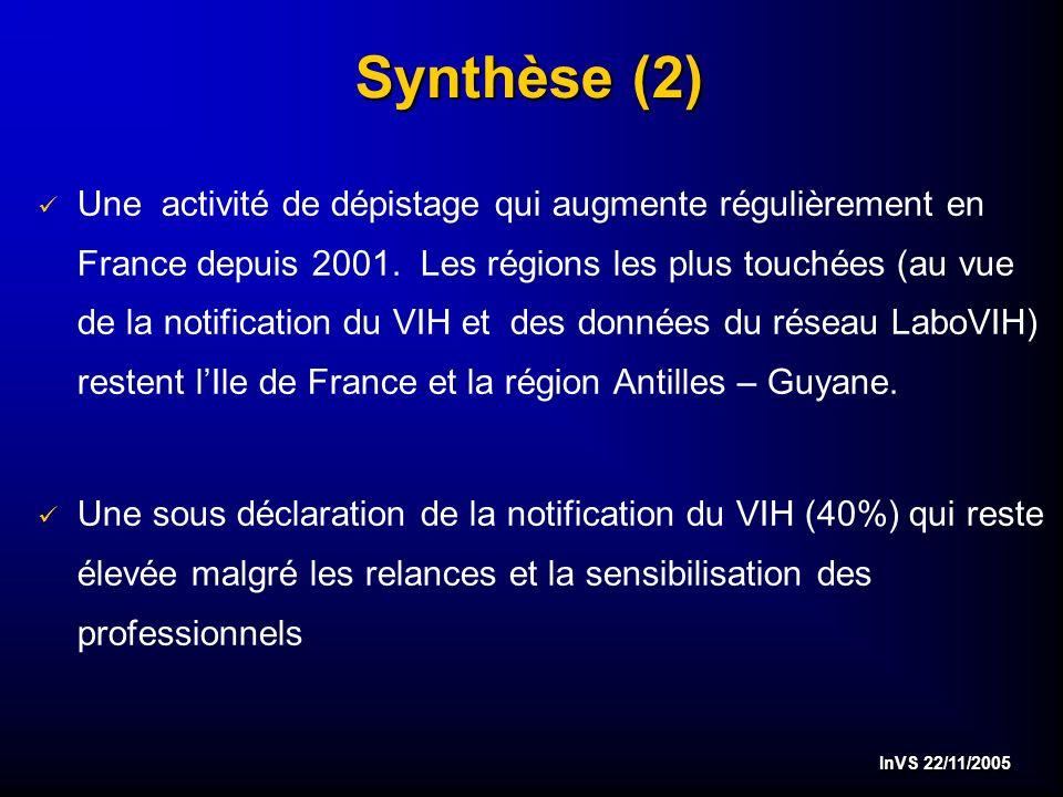 InVS 22/11/2005 Synthèse (2) ü Une activité de dépistage qui augmente régulièrement en France depuis 2001.