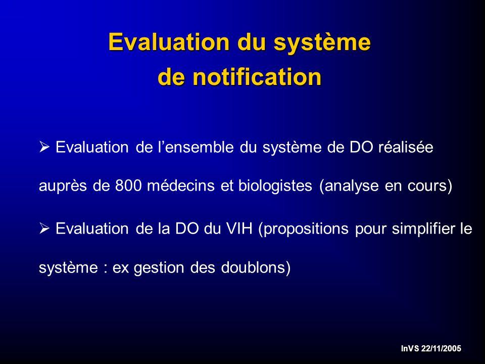 InVS 22/11/2005 Evaluation du système de notification Evaluation de lensemble du système de DO réalisée auprès de 800 médecins et biologistes (analyse en cours) Evaluation de la DO du VIH (propositions pour simplifier le système : ex gestion des doublons)