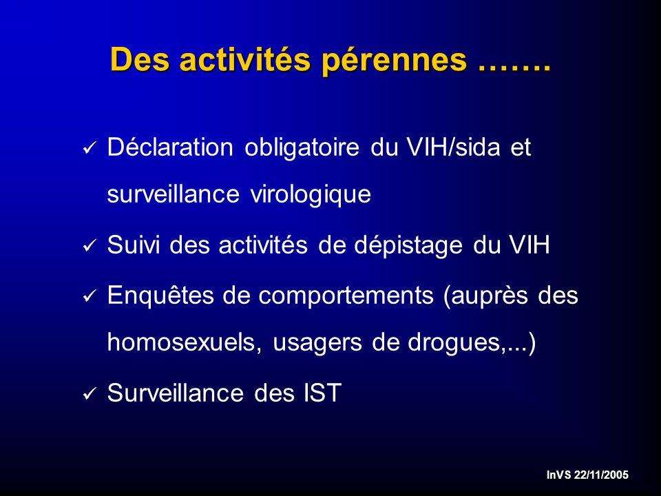 InVS 22/11/2005 Des activités pérennes …….
