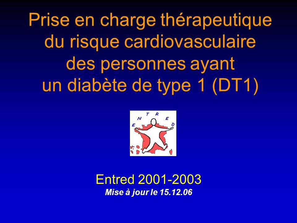 Prise en charge thérapeutique du risque cardiovasculaire des personnes ayant un diabète de type 1 (DT1) Entred 2001-2003 Mise à jour le 15.12.06