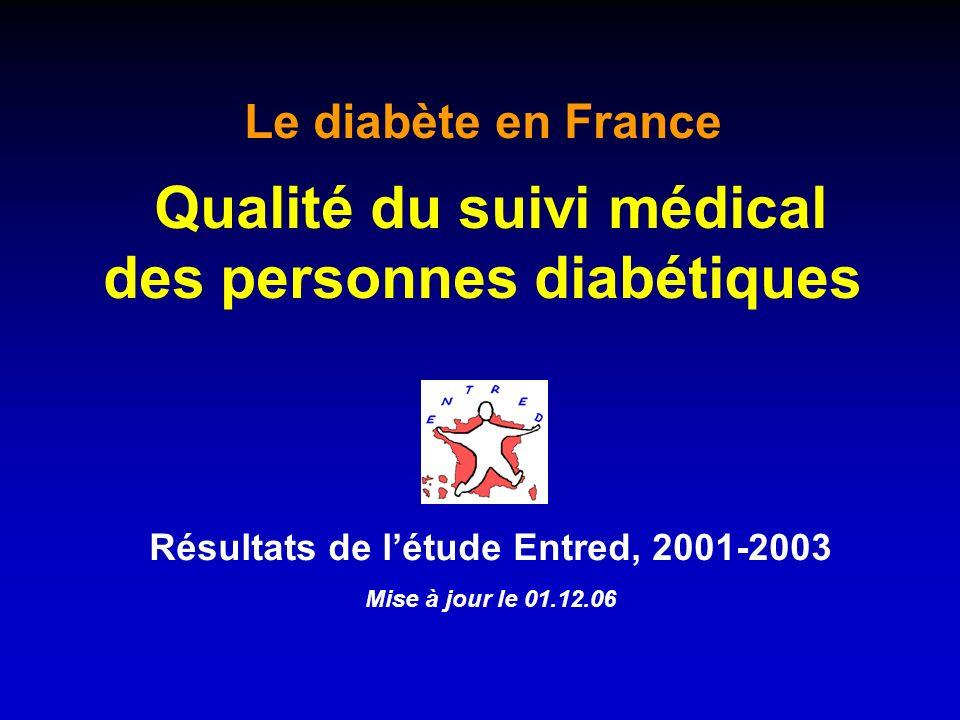 Résultats de létude Entred, 2001-2003 Mise à jour le 01.12.06 Le diabète en France Qualité du suivi médical des personnes diabétiques