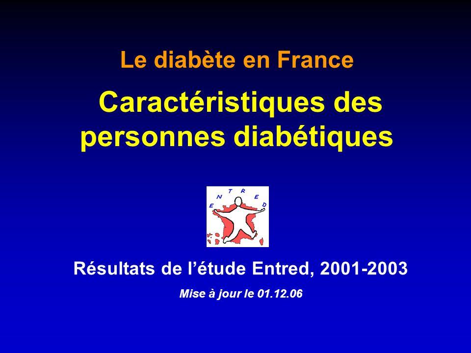 Résultats de létude Entred, 2001-2003 Mise à jour le 01.12.06 Le diabète en France Caractéristiques des personnes diabétiques