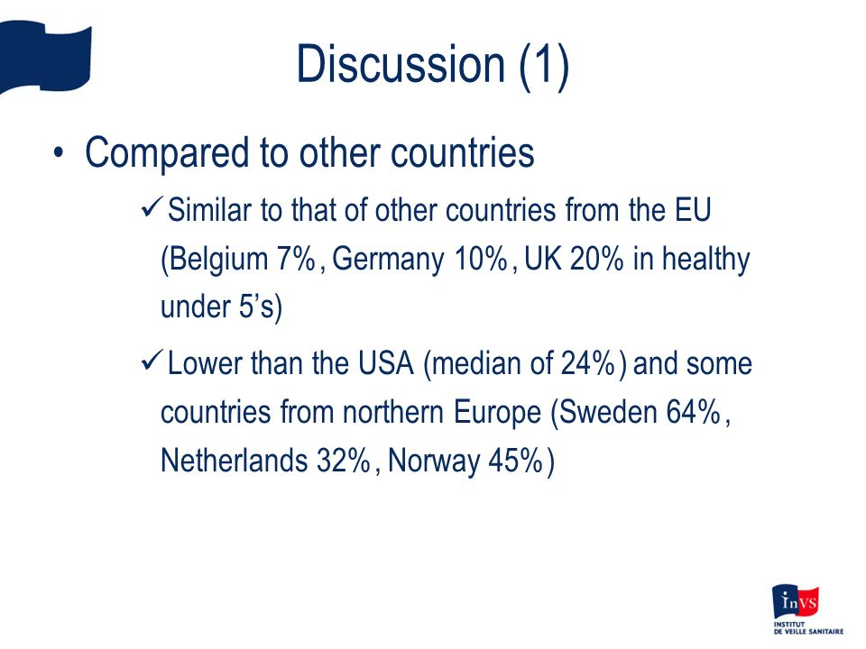 Discussion (1) Compared to other countries Similar to that of other countries from the EU (Belgium 7%, Germany 10%, UK 20% in healthy under 5s) Lower than the USA (median of 24%) and some countries from northern Europe (Sweden 64%, Netherlands 32%, Norway 45%)