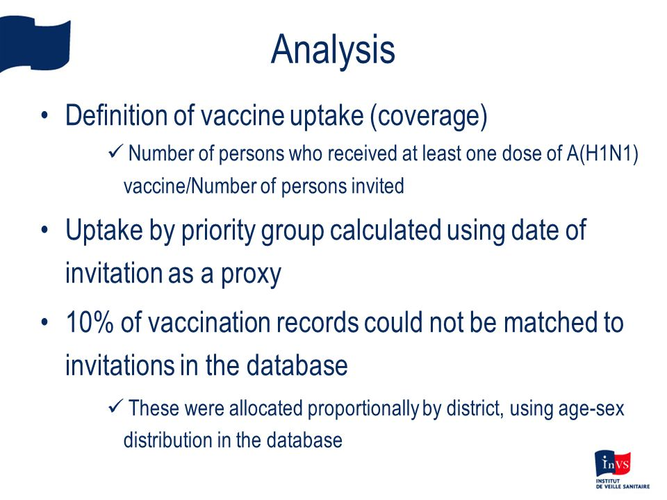 Definition of vaccine uptake (coverage) Number of persons who received at least one dose of A(H1N1) vaccine/Number of persons invited Uptake by priori