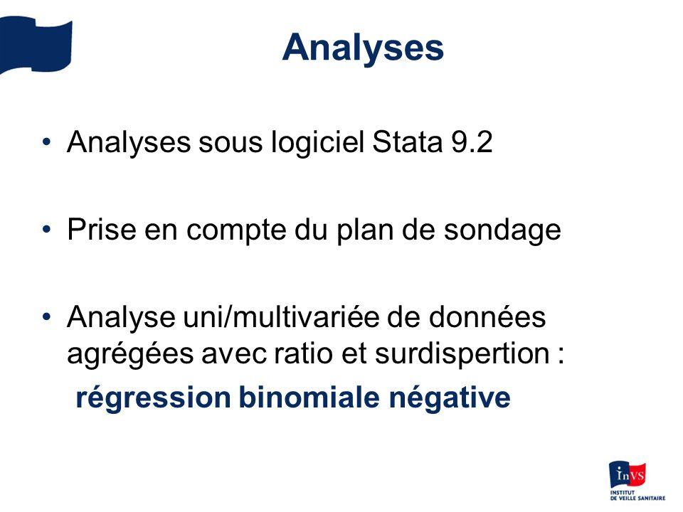 Analyses Analyses sous logiciel Stata 9.2 Prise en compte du plan de sondage Analyse uni/multivariée de données agrégées avec ratio et surdispertion : régression binomiale négative