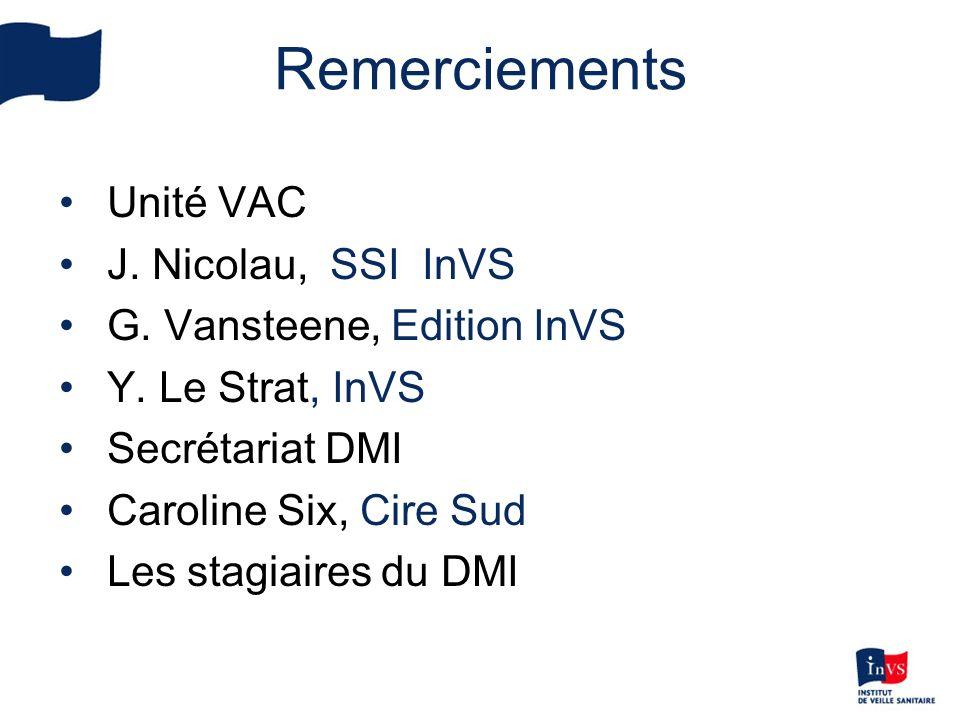 Remerciements Unité VAC J. Nicolau, SSI InVS G. Vansteene, Edition InVS Y.