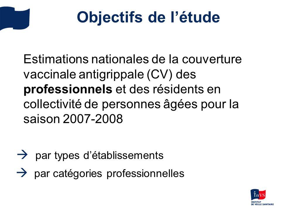 Objectifs de létude Estimations nationales de la couverture vaccinale antigrippale (CV) des professionnels et des résidents en collectivité de personnes âgées pour la saison 2007-2008 par types détablissements par catégories professionnelles