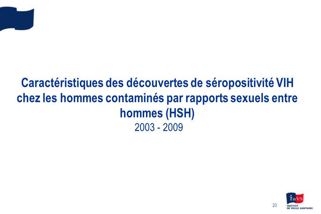 23 Caractéristiques des découvertes de séropositivité VIH chez les hommes contaminés par rapports sexuels entre hommes (HSH) 2003 - 2009