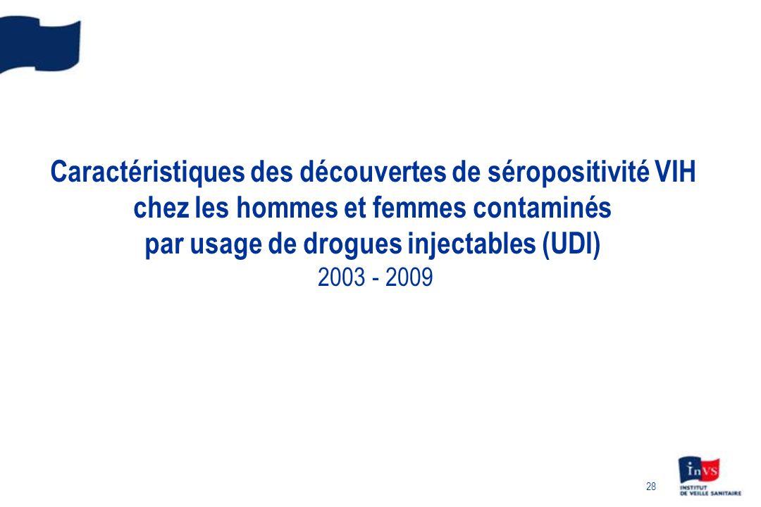 28 Caractéristiques des découvertes de séropositivité VIH chez les hommes et femmes contaminés par usage de drogues injectables (UDI) 2003 - 2009