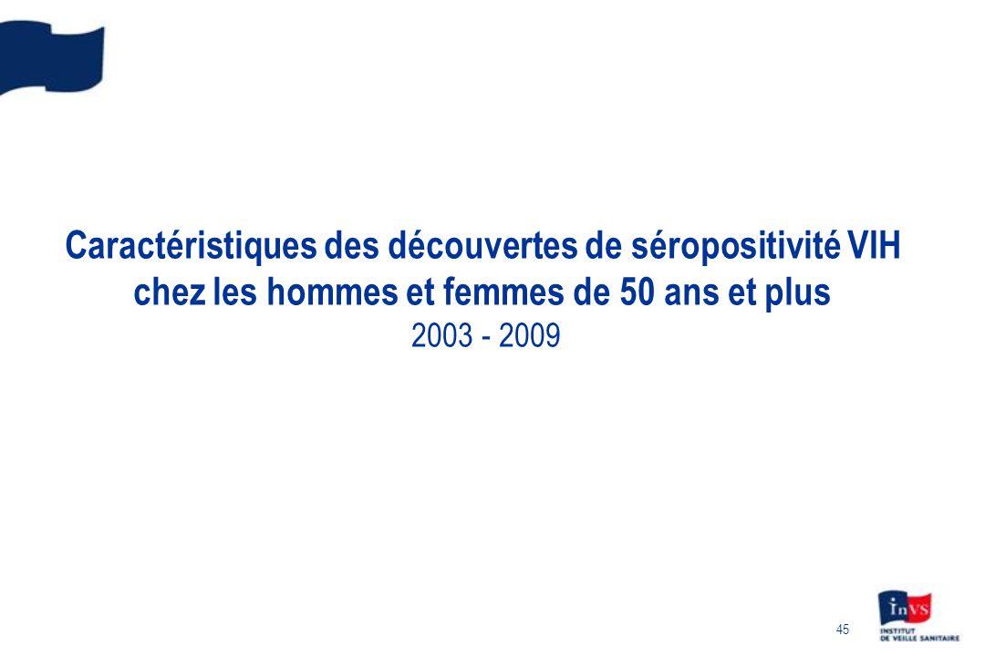 45 Caractéristiques des découvertes de séropositivité VIH chez les hommes et femmes de 50 ans et plus 2003 - 2009