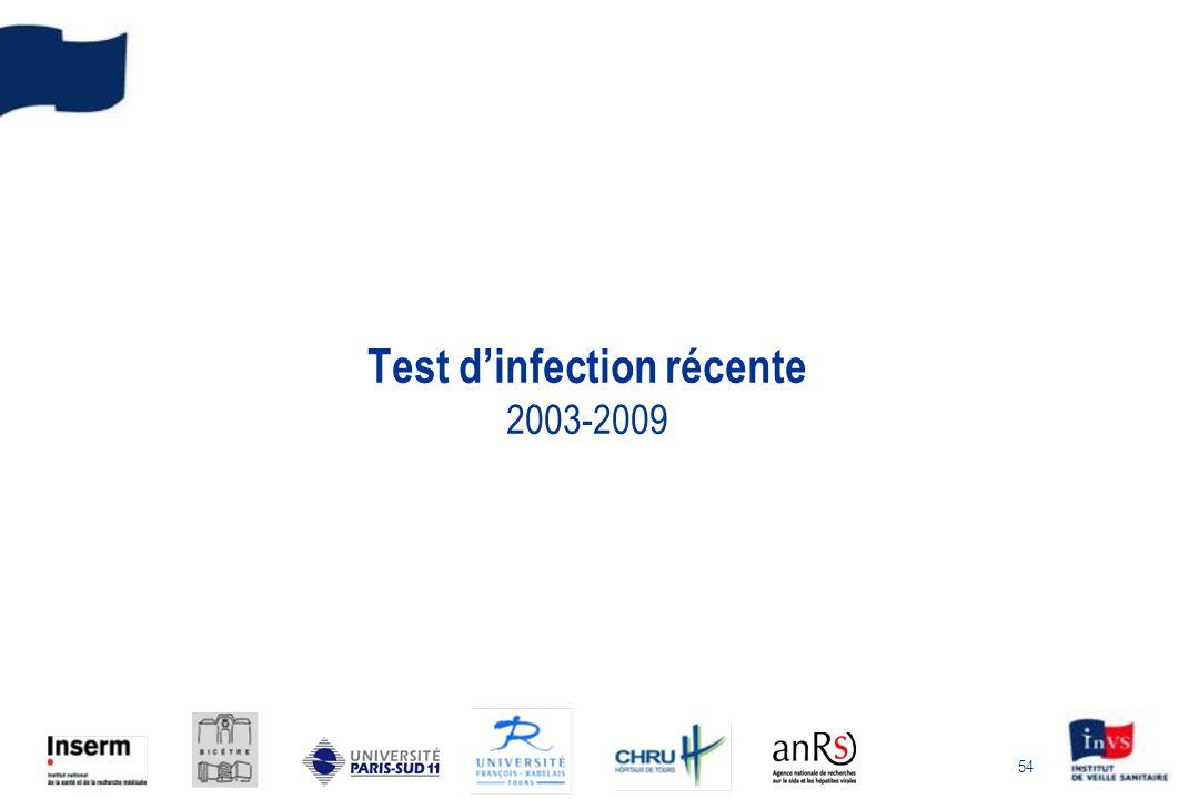 54 Test dinfection récente 2003-2009