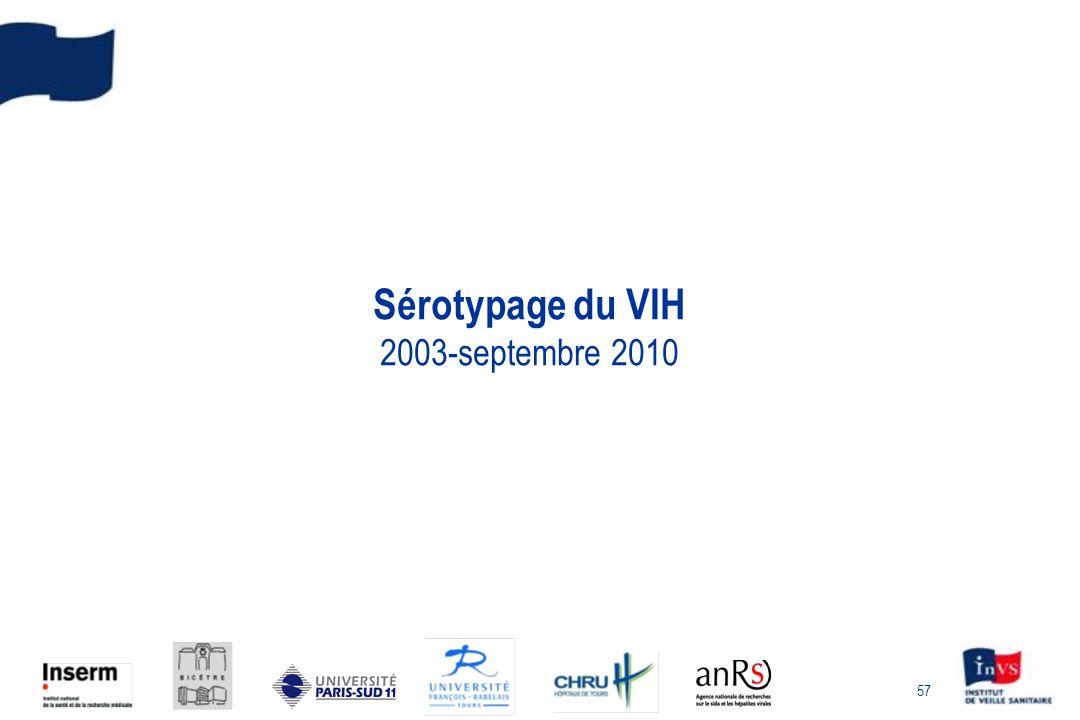 57 Sérotypage du VIH 2003-septembre 2010