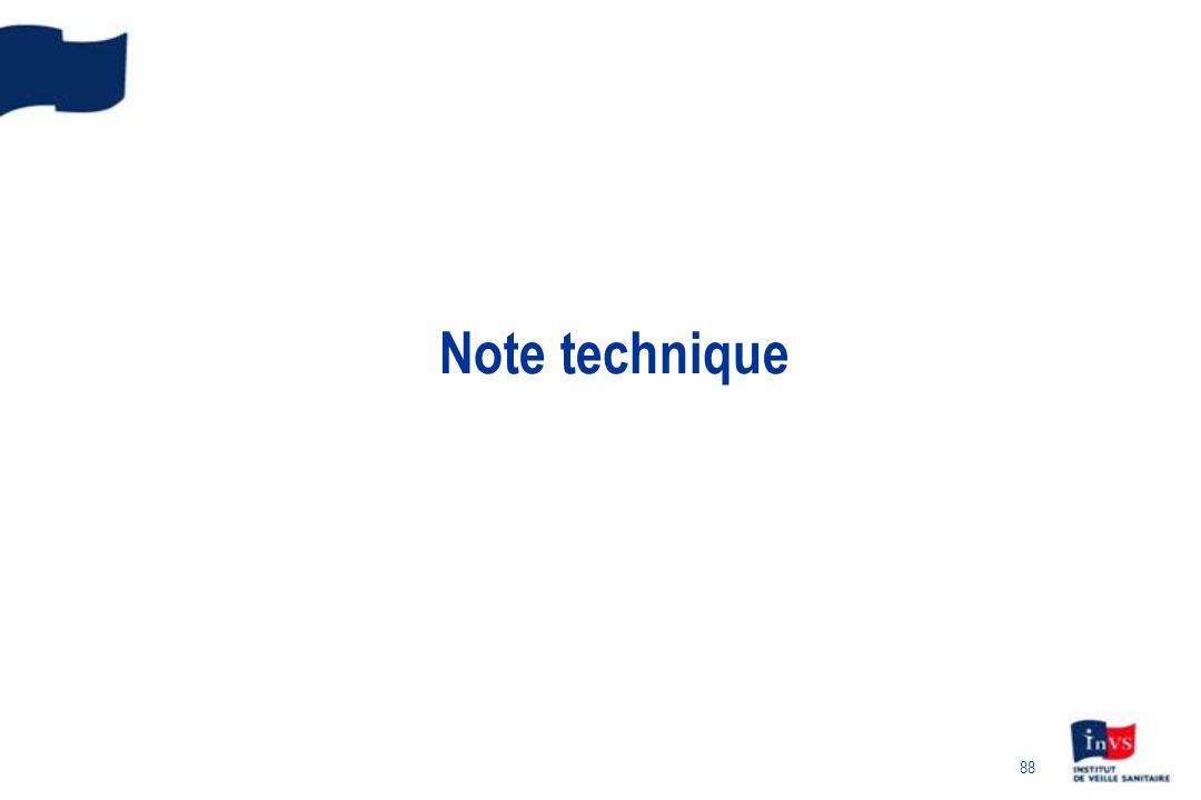 88 Note technique