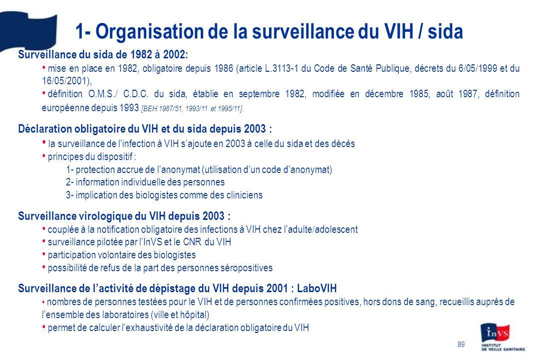 89 Surveillance du sida de 1982 à 2002: mise en place en 1982, obligatoire depuis 1986 (article L.3113-1 du Code de Santé Publique, décrets du 6/05/1999 et du 16/05/2001), définition O.M.S./ C.D.C.