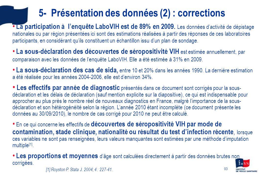 93 La participation à lenquête LaboVIH est de 89% en 2009.