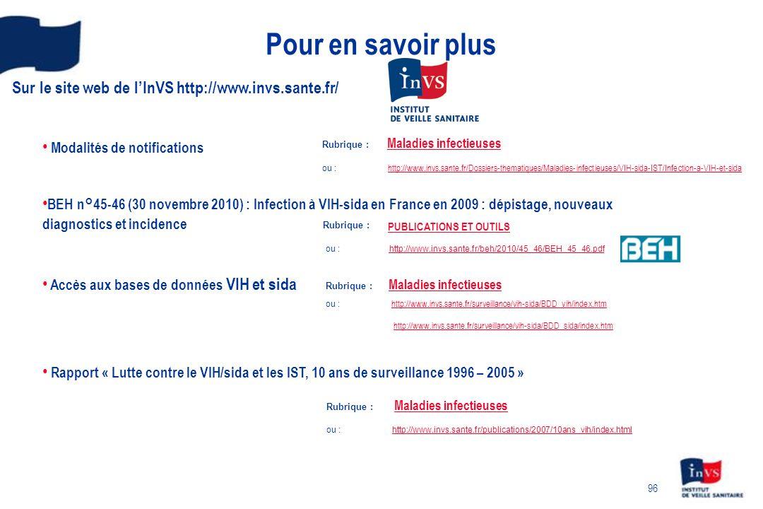 96 Sur le site web de lInVS http://www.invs.sante.fr/ Modalités de notifications BEH n°45-46 (30 novembre 2010) : Infection à VIH-sida en France en 2009 : dépistage, nouveaux diagnostics et incidence Accès aux bases de données VIH et sida Rapport « Lutte contre le VIH/sida et les IST, 10 ans de surveillance 1996 – 2005 » Rubrique : Maladies infectieuses Maladies infectieuses ou : http://www.invs.sante.fr/Dossiers-thematiques/Maladies-infectieuses/VIH-sida-IST/Infection-a-VIH-et-sida http://www.invs.sante.fr/Dossiers-thematiques/Maladies-infectieuses/VIH-sida-IST/Infection-a-VIH-et-sida Rubrique : Maladies infectieuses Maladies infectieuses ou : http://www.invs.sante.fr/publications/2007/10ans_vih/index.htmlhttp://www.invs.sante.fr/publications/2007/10ans_vih/index.html Rubrique : Maladies infectieuses Maladies infectieuses ou : http://www.invs.sante.fr/surveillance/vih-sida/BDD_vih/index.htm http://www.invs.sante.fr/surveillance/vih-sida/BDD_vih/index.htm http://www.invs.sante.fr/surveillance/vih-sida/BDD_sida/index.htm ou : http://www.invs.sante.fr/beh/2010/45_46/BEH_45_46.pdfhttp://www.invs.sante.fr/beh/2010/45_46/BEH_45_46.pdf Rubrique : PUBLICATIONS ET OUTILS Pour en savoir plus