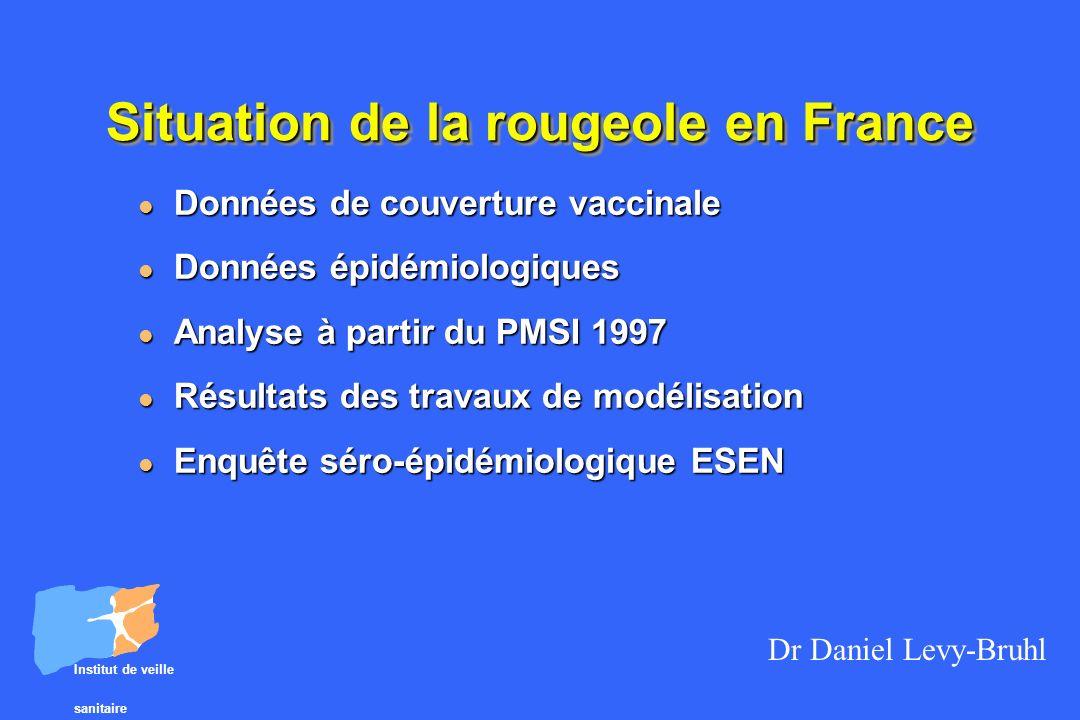 Situation de la rougeole en France l Données de couverture vaccinale l Données épidémiologiques l Analyse à partir du PMSI 1997 l Résultats des travau