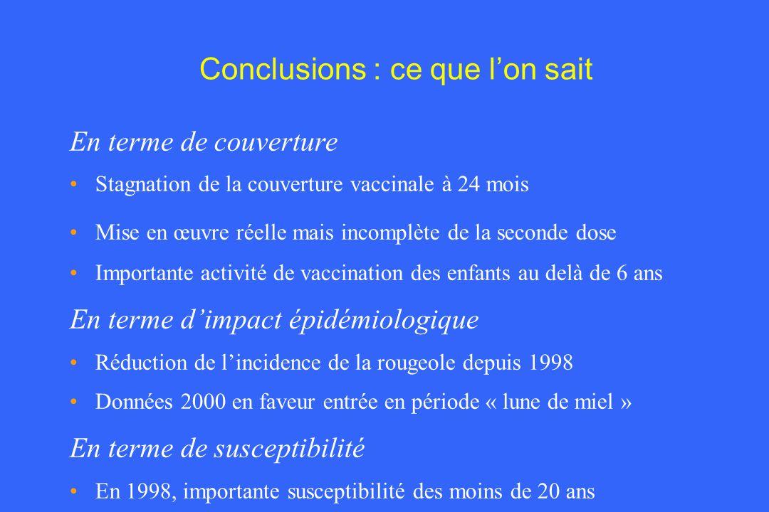 Conclusions : ce que lon sait En terme de couverture Stagnation de la couverture vaccinale à 24 mois Mise en œuvre réelle mais incomplète de la second
