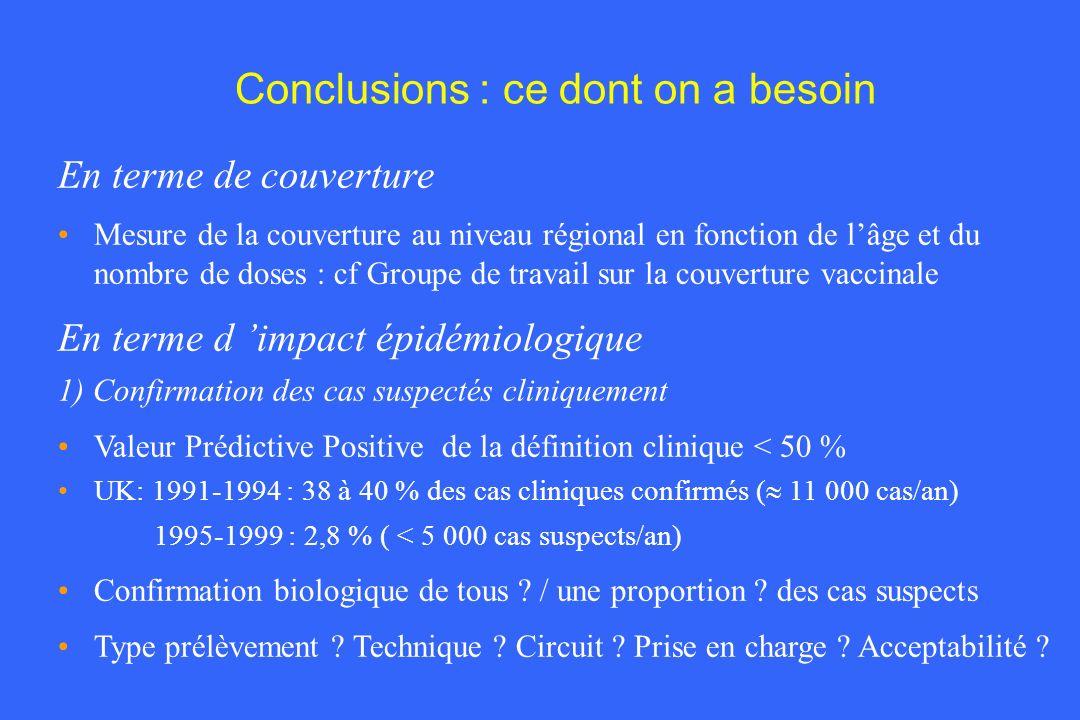 Conclusions : ce dont on a besoin En terme de couverture Mesure de la couverture au niveau régional en fonction de lâge et du nombre de doses : cf Gro
