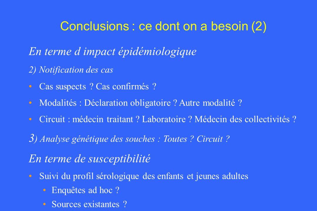 Conclusions : ce dont on a besoin (2) En terme d impact épidémiologique 2) Notification des cas Cas suspects ? Cas confirmés ? Modalités : Déclaration