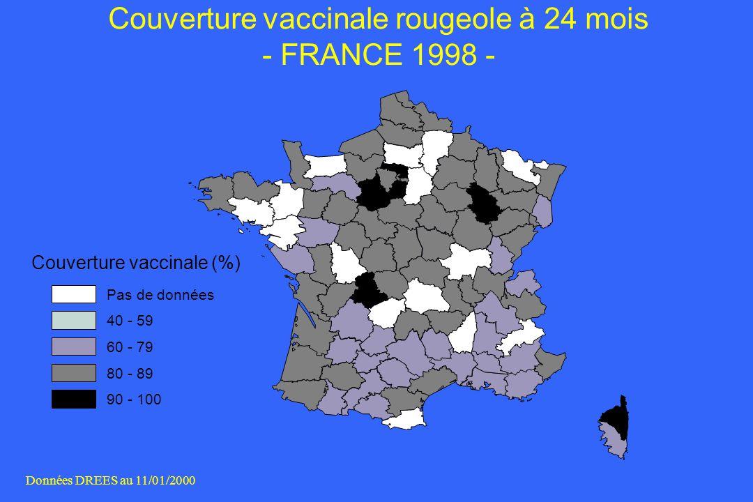 Évolution du nombre de prescriptions du vaccin Rougeole-oreillons-rubéole en fonction du type de prescripteur Source : IMS Health / Aventis Pasteur MSD