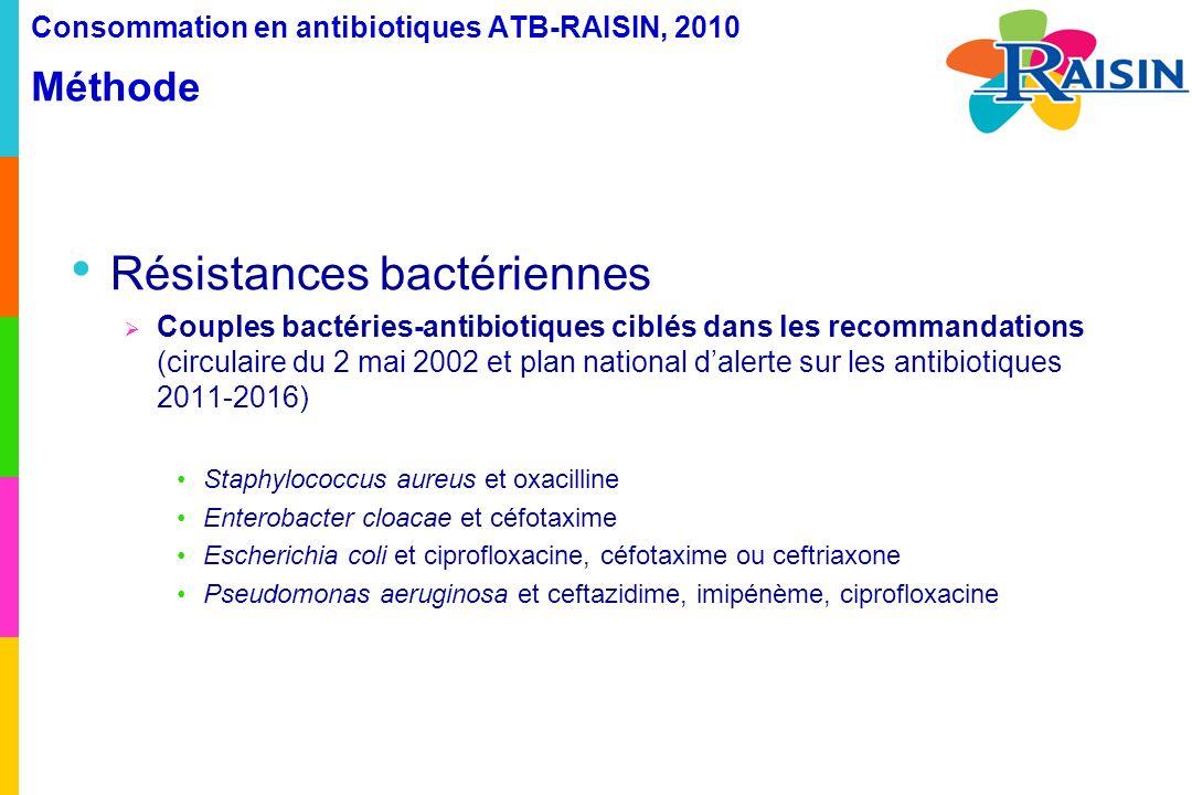 Consommation en antibiotiques ATB-RAISIN, 2010 Méthode Résistances bactériennes Couples bactéries-antibiotiques ciblés dans les recommandations (circulaire du 2 mai 2002 et plan national dalerte sur les antibiotiques 2011-2016) Staphylococcus aureus et oxacilline Enterobacter cloacae et céfotaxime Escherichia coli et ciprofloxacine, céfotaxime ou ceftriaxone Pseudomonas aeruginosa et ceftazidime, imipénème, ciprofloxacine