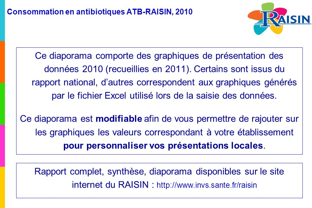 Consommation en antibiotiques ATB-RAISIN, 2010 Aide à linterprétation des données Exemple : situer la consommation de fluoroquinolones … en réanimation… part injectable/orale en médecine spécificités du service de médecine .