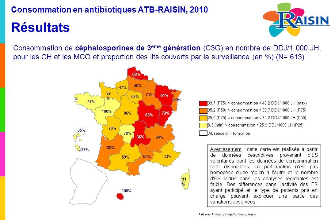 Fait avec Philcarto - http://philcarto.free.fr 11 % 35% 27% 63% 100% 59% 88% 33% 79% 70% 100% 57% 92 % 47% 86% 52% 40% 68% 73% 65% 61% 34% 36% 83% 72% Consommation en antibiotiques ATB-RAISIN, 2010 Résultats Consommation de céphalosporines de 3 ème génération (C3G) en nombre de DDJ/1 000 JH, pour les CH et les MCO et proportion des lits couverts par la surveillance (en %) (N= 613) Absence d information 39,7 (P75) consommation < 46,2 DDJ/1000 JH (max) 35,2 (P50) consommation < 39,7 DDJ/1000 JH (P75) 25,9 (P25) consommation < 35,2 DDJ/1000 JH (P50) 8,3 (min) consommation < 25,9 DDJ/1000 JH (P25) Avertissement : cette carte est réalisée à partir de données descriptives provenant d ES volontaires dont les données de consommation sont disponibles.