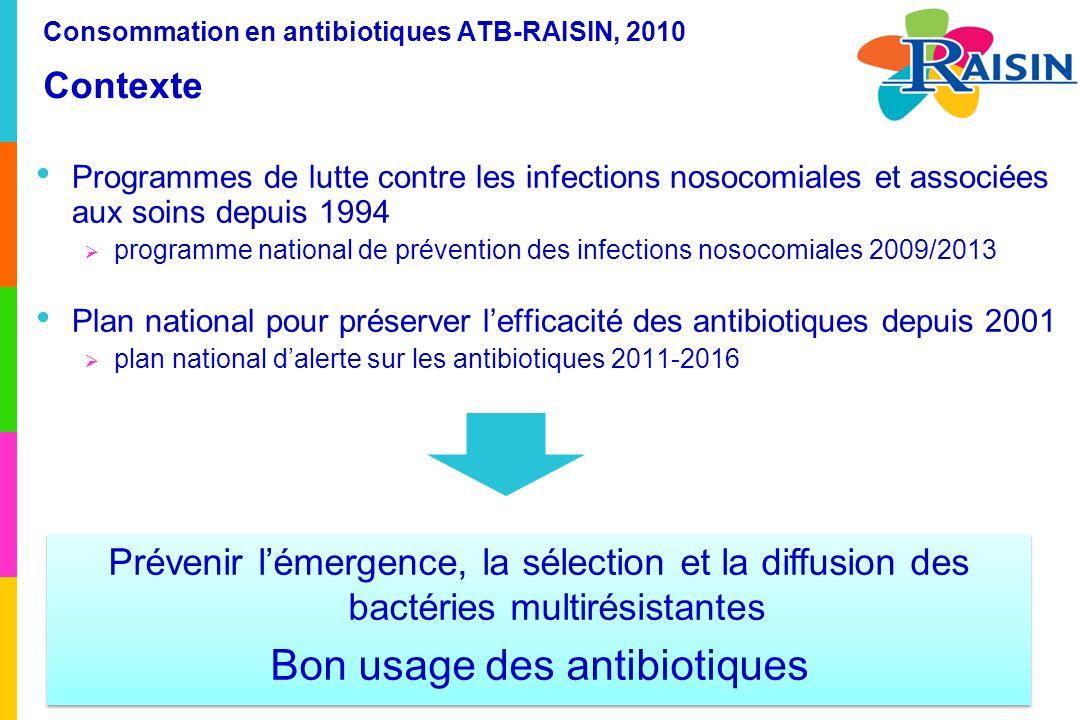 Consommation en antibiotiques ATB-RAISIN, 2010 Résultats Répartition des consommations dantibiotiques par famille Maladies infectieuses (N=12)