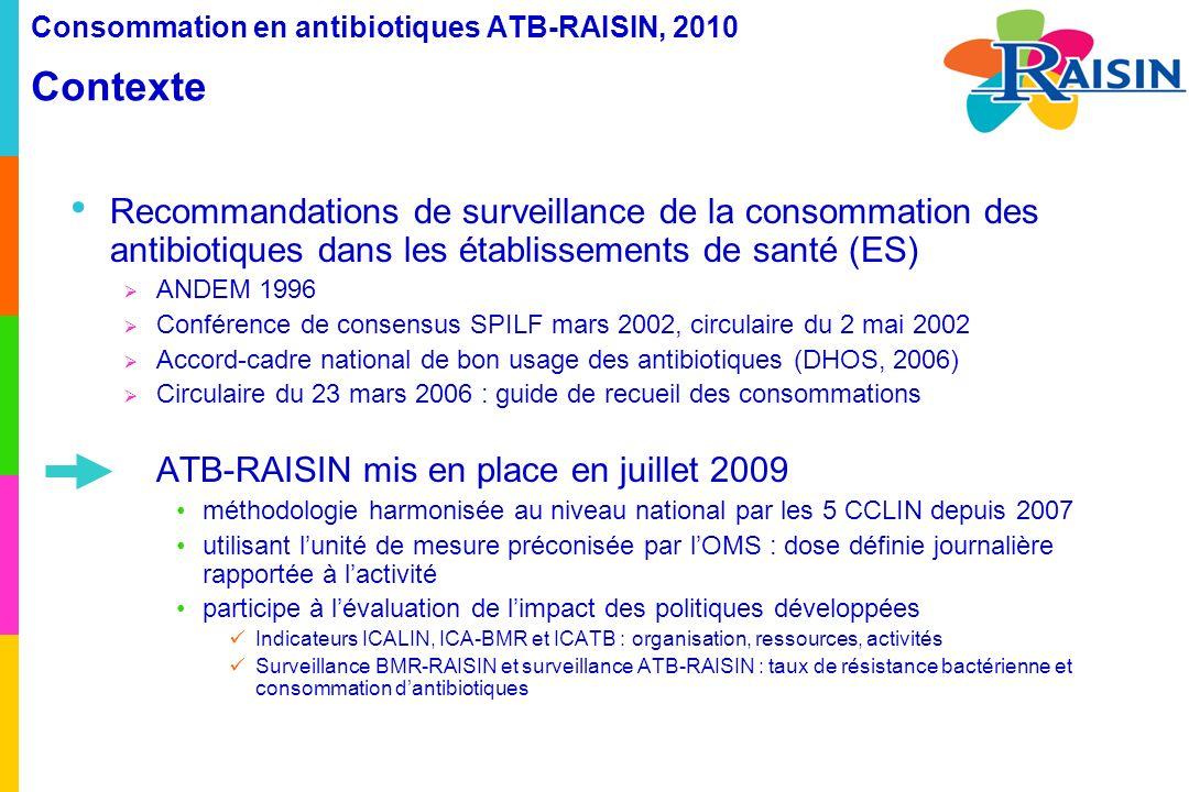 Consommation en antibiotiques ATB-RAISIN, 2010 Contexte Recommandations de surveillance de la consommation des antibiotiques dans les établissements de santé (ES) ANDEM 1996 Conférence de consensus SPILF mars 2002, circulaire du 2 mai 2002 Accord-cadre national de bon usage des antibiotiques (DHOS, 2006) Circulaire du 23 mars 2006 : guide de recueil des consommations ATB-RAISIN mis en place en juillet 2009 méthodologie harmonisée au niveau national par les 5 CCLIN depuis 2007 utilisant lunité de mesure préconisée par lOMS : dose définie journalière rapportée à lactivité participe à lévaluation de limpact des politiques développées Indicateurs ICALIN, ICA-BMR et ICATB : organisation, ressources, activités Surveillance BMR-RAISIN et surveillance ATB-RAISIN : taux de résistance bactérienne et consommation dantibiotiques