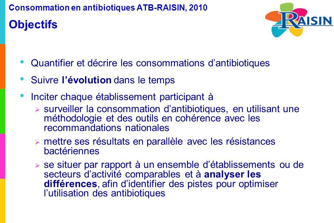 Consommation en antibiotiques ATB-RAISIN, 2010 Objectifs Quantifier et décrire les consommations dantibiotiques Suivre lévolution dans le temps Inciter chaque établissement participant à surveiller la consommation dantibiotiques, en utilisant une méthodologie et des outils en cohérence avec les recommandations nationales mettre ses résultats en parallèle avec les résistances bactériennes se situer par rapport à un ensemble détablissements ou de secteurs dactivité comparables et à analyser les différences, afin didentifier des pistes pour optimiser lutilisation des antibiotiques