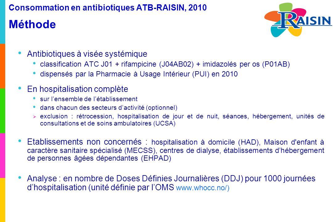 Consommation en antibiotiques ATB-RAISIN, 2010 Méthode Antibiotiques à visée systémique classification ATC J01 + rifampicine (J04AB02) + imidazolés per os (P01AB) dispensés par la Pharmacie à Usage Intérieur (PUI) en 2010 En hospitalisation complète sur lensemble de létablissement dans chacun des secteurs dactivité (optionnel) exclusion : rétrocession, hospitalisation de jour et de nuit, séances, hébergement, unités de consultations et de soins ambulatoires (UCSA) Etablissements non concernés : hospitalisation à domicile (HAD), Maison d enfant à caractère sanitaire spécialisé (MECSS), centres de dialyse, établissements dhébergement de personnes âgées dépendantes (EHPAD) Analyse : en nombre de Doses Définies Journalières (DDJ) pour 1000 journées dhospitalisation (unité définie par lOMS www.whocc.no/)