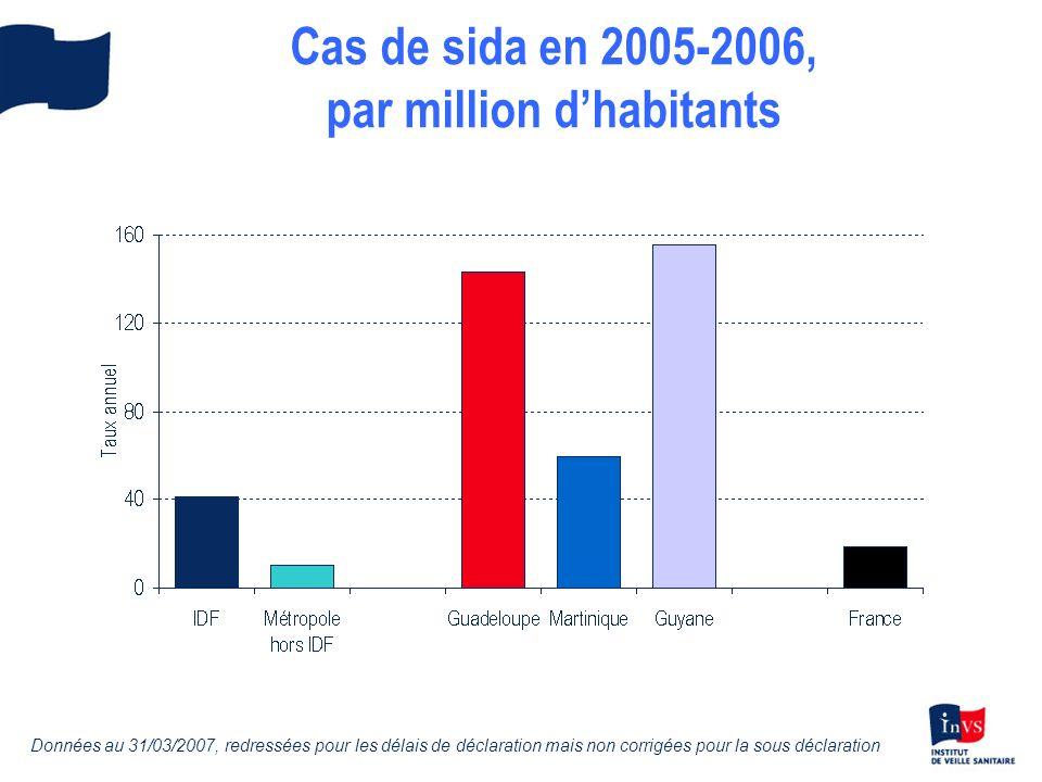 Cas de sida en 2005-2006, par million dhabitants Données au 31/03/2007, redressées pour les délais de déclaration mais non corrigées pour la sous déclaration
