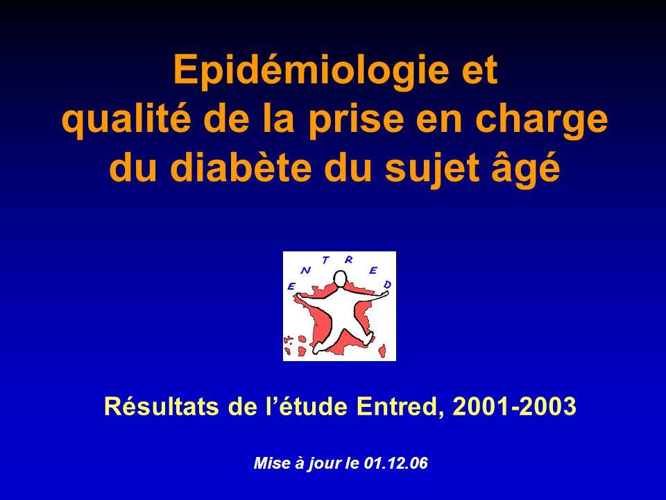 Epidémiologie et qualité de la prise en charge du diabète du sujet âgé Résultats de létude Entred, 2001-2003 Mise à jour le 01.12.06