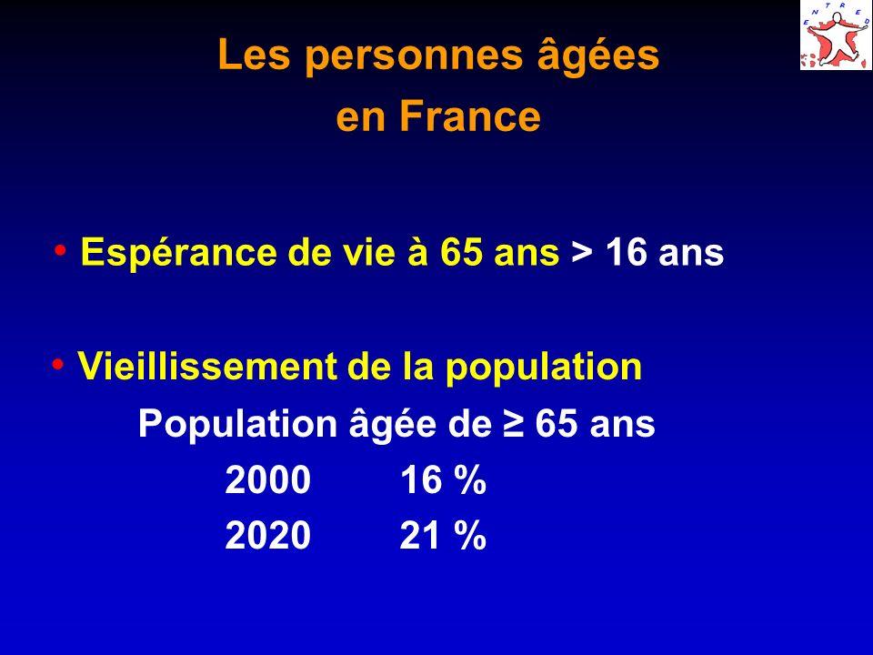Les personnes âgées en France Espérance de vie à 65 ans > 16 ans Vieillissement de la population Population âgée de 65 ans 2000 16 % 2020 21 %