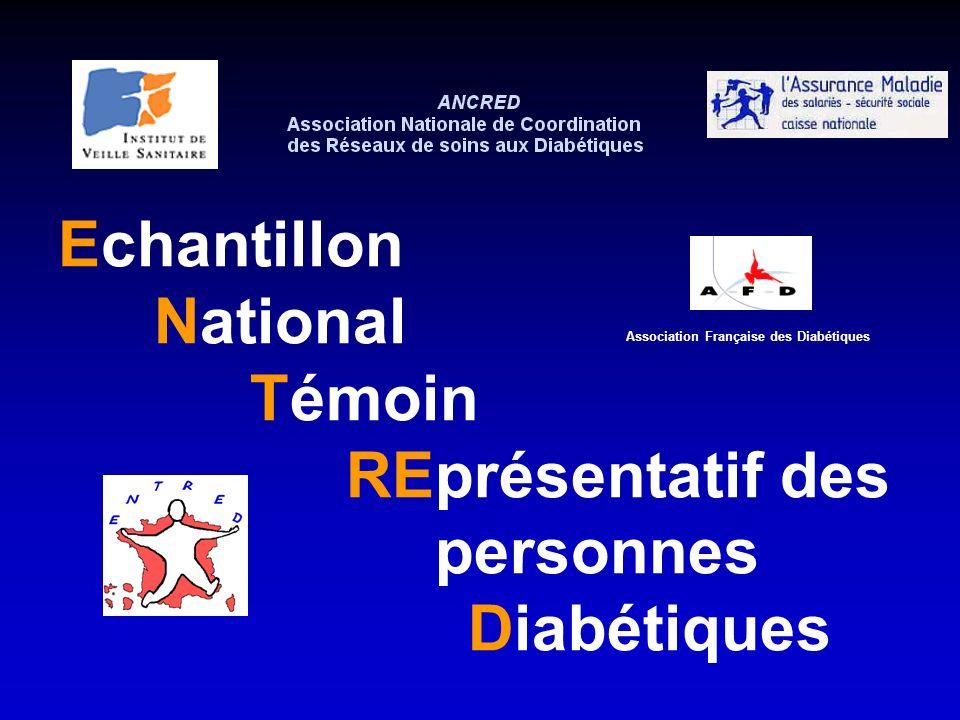 Echantillon National Témoin REprésentatif des personnes Diabétiques Association Française des Diabétiques