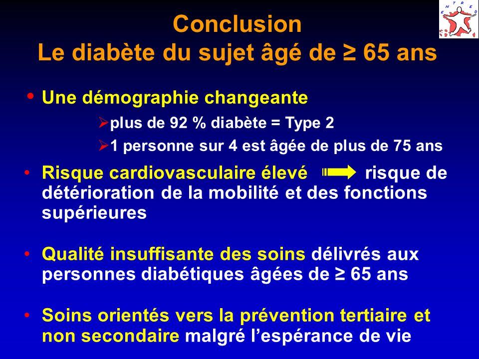 Conclusion Le diabète du sujet âgé de 65 ans Une démographie changeante plus de 92 % diabète = Type 2 1 personne sur 4 est âgée de plus de 75 ans Risq