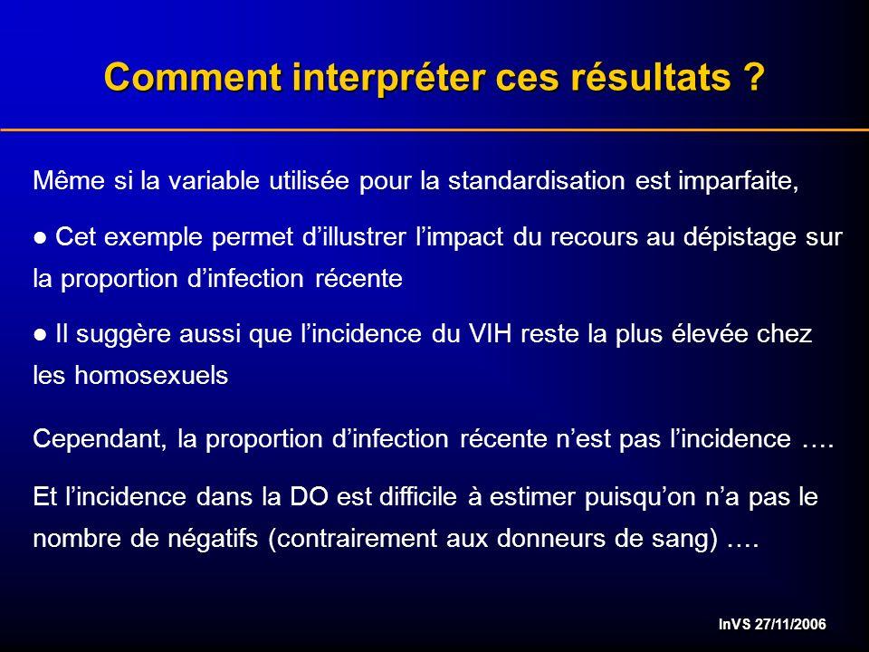 InVS 27/11/2006 Comment interpréter ces résultats ? Même si la variable utilisée pour la standardisation est imparfaite, l Cet exemple permet dillustr