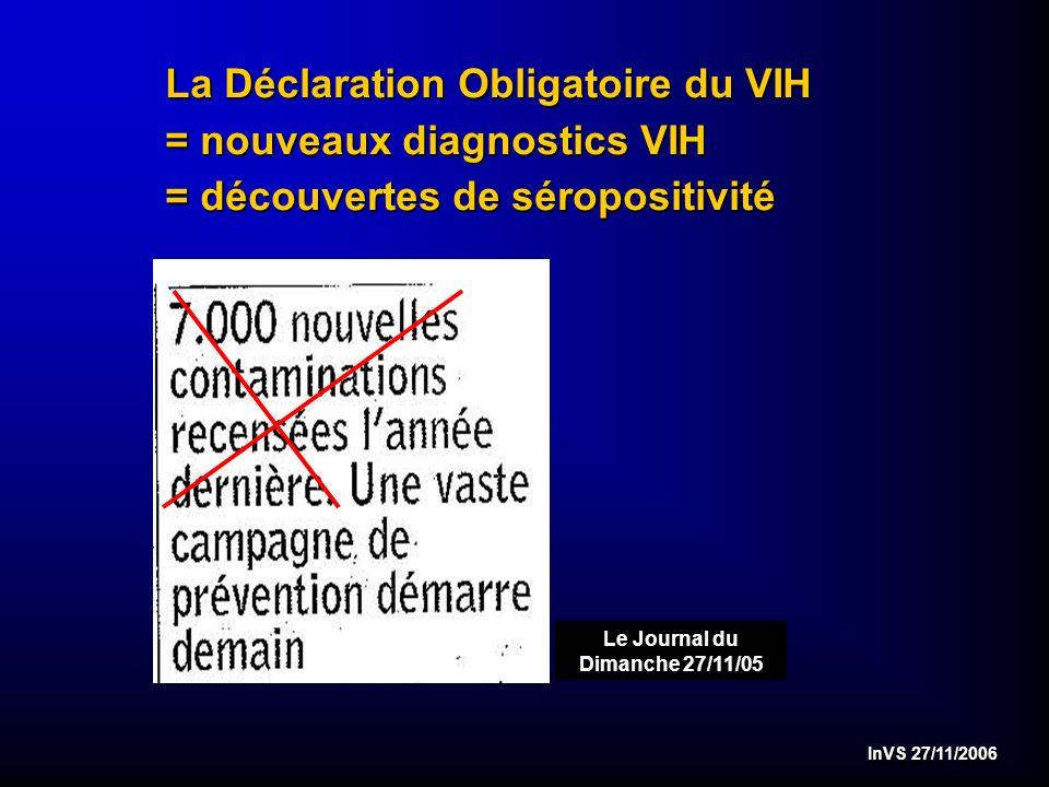 InVS 27/11/2006 La Déclaration Obligatoire du VIH = nouveaux diagnostics VIH = découvertes de séropositivité Le Journal du Dimanche 27/11/05