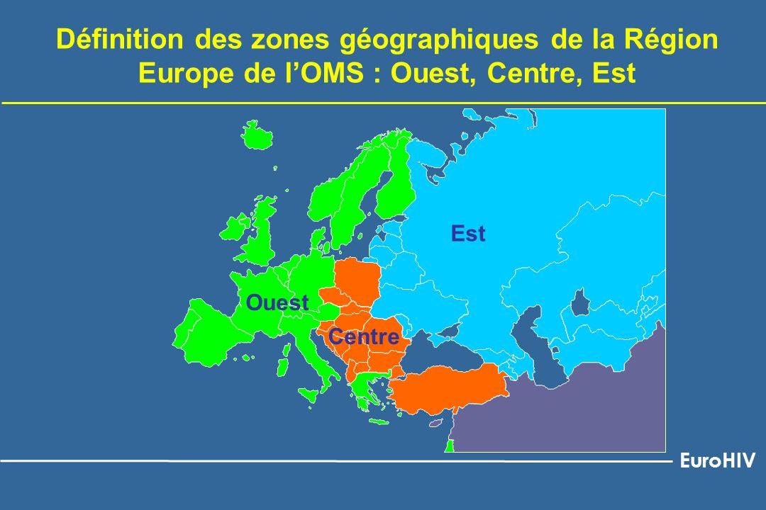 Est Centre Ouest Incidence du sida par million dhabitants, par zone géographique, 1985-2001, Région Europe de lOMS Données redressées pour les délais de déclaration EuroHIV Mise à jour au 30 juin 2002 Cas par million