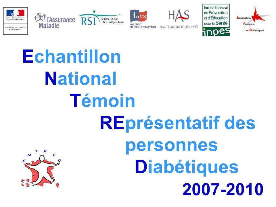 1 Echantillon National Témoin REprésentatif des personnes Diabétiques 2007-2010