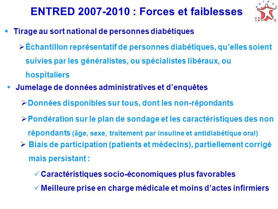 12 ENTRED 2007-2010 : Forces et faiblesses Tirage au sort national de personnes diabétiques Échantillon représentatif de personnes diabétiques, quelle