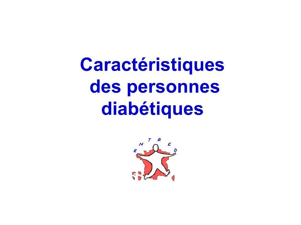 13 Caractéristiques des personnes diabétiques