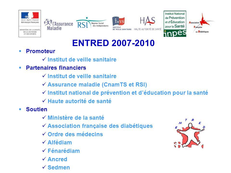 2 ENTRED 2007-2010 Promoteur Institut de veille sanitaire Partenaires financiers Institut de veille sanitaire Assurance maladie (CnamTS et RSI) Instit