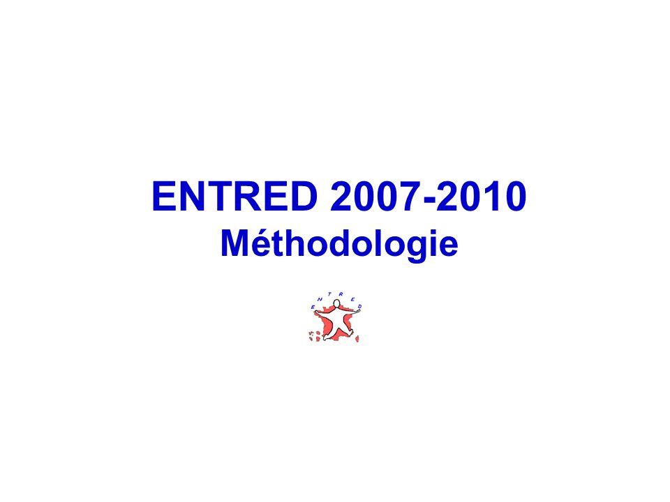 24 2001 (n=3 324) 2007 (n=3 377) Evolution de 2001 (n=3 324) à 2007 (n=3 377) de lindice de masse corporelle selon le type de diabète (poids et tailles autodéclarés) Type 1 Type 2 insuliné Type 2 Sans insuline + 3 pts + 4 pts Données brutes : questionnaire patient - France métropolitaine Surpoids Obésité - 5 pts + 11 pts - 2 pts+ 6 pts 20012007