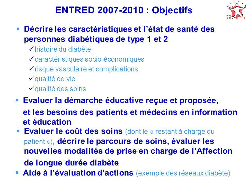 4 ENTRED 2007-2010 : Objectifs Décrire les caractéristiques et létat de santé des personnes diabétiques de type 1 et 2 histoire du diabète caractérist