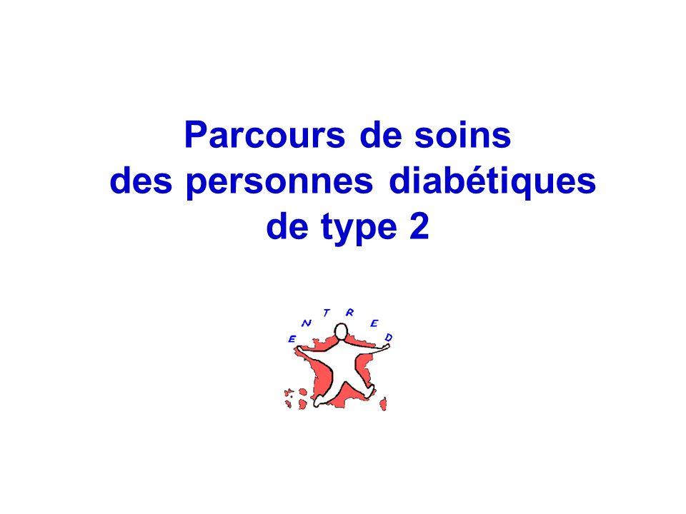 51 Parcours de soins des personnes diabétiques de type 2