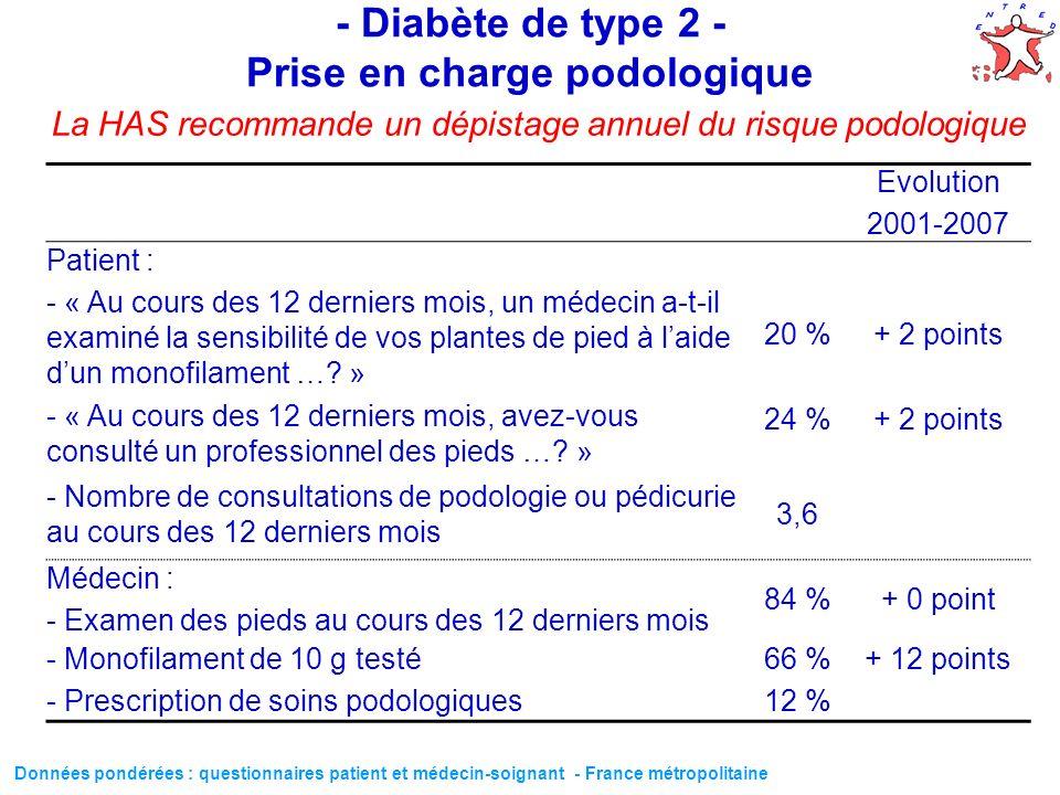 56 - Diabète de type 2 - Prise en charge podologique Evolution 2001-2007 Patient : - « Au cours des 12 derniers mois, un médecin a-t-il examiné la sen