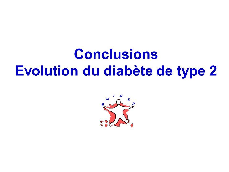 63 Conclusions Evolution du diabète de type 2